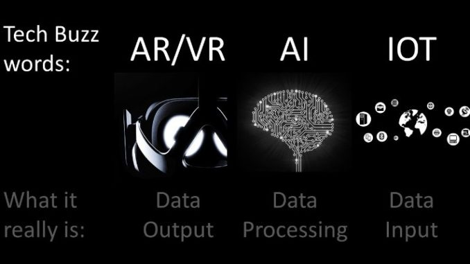 AI Virtual Reality and Internet of Things